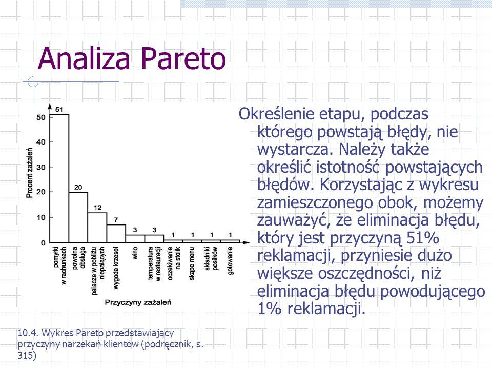Analiza Pareto Określenie etapu, podczas którego powstają błędy, nie wystarcza. Należy także określić istotność powstających błędów. Korzystając z wyk