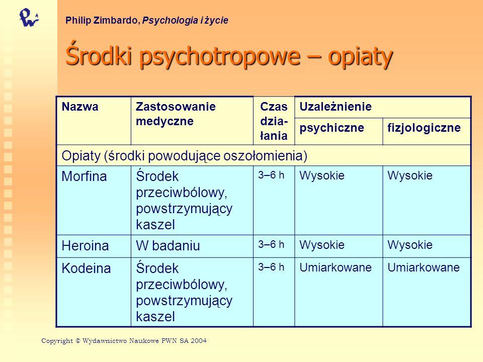 Środki psychotropowe – opiaty Philip Zimbardo, Psychologia i życie NazwaZastosowanie medyczne Czas dzia- łania Uzależnienie psychicznefizjologiczne Op