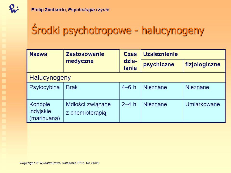 Środki psychotropowe - halucynogeny Philip Zimbardo, Psychologia i życie NazwaZastosowanie medyczne Czas dzia- łania Uzależnienie psychicznefizjologic