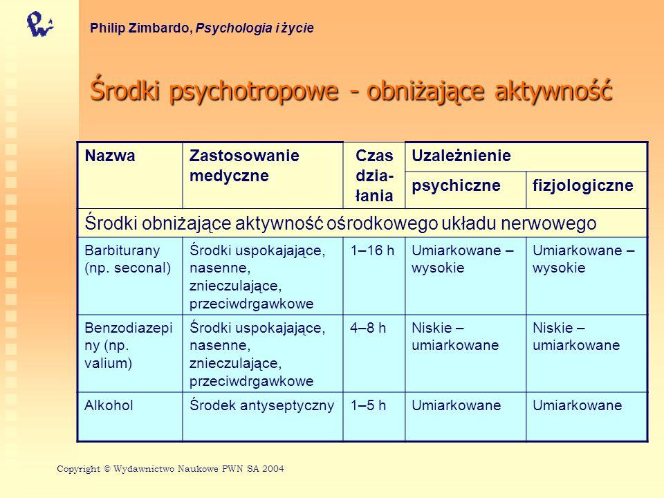 Środki psychotropowe - obniżające aktywność Philip Zimbardo, Psychologia i życie NazwaZastosowanie medyczne Czas dzia- łania Uzależnienie psychicznefi