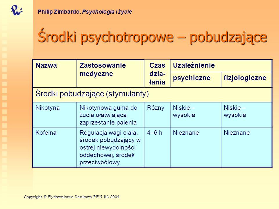 Środki psychotropowe – pobudzające Philip Zimbardo, Psychologia i życie NazwaZastosowanie medyczne Czas dzia- łania Uzależnienie psychicznefizjologicz