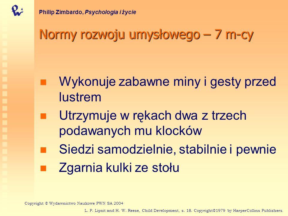Normy rozwoju umysłowego – 7 m-cy Philip Zimbardo, Psychologia i życie Wykonuje zabawne miny i gesty przed lustrem Utrzymuje w rękach dwa z trzech pod