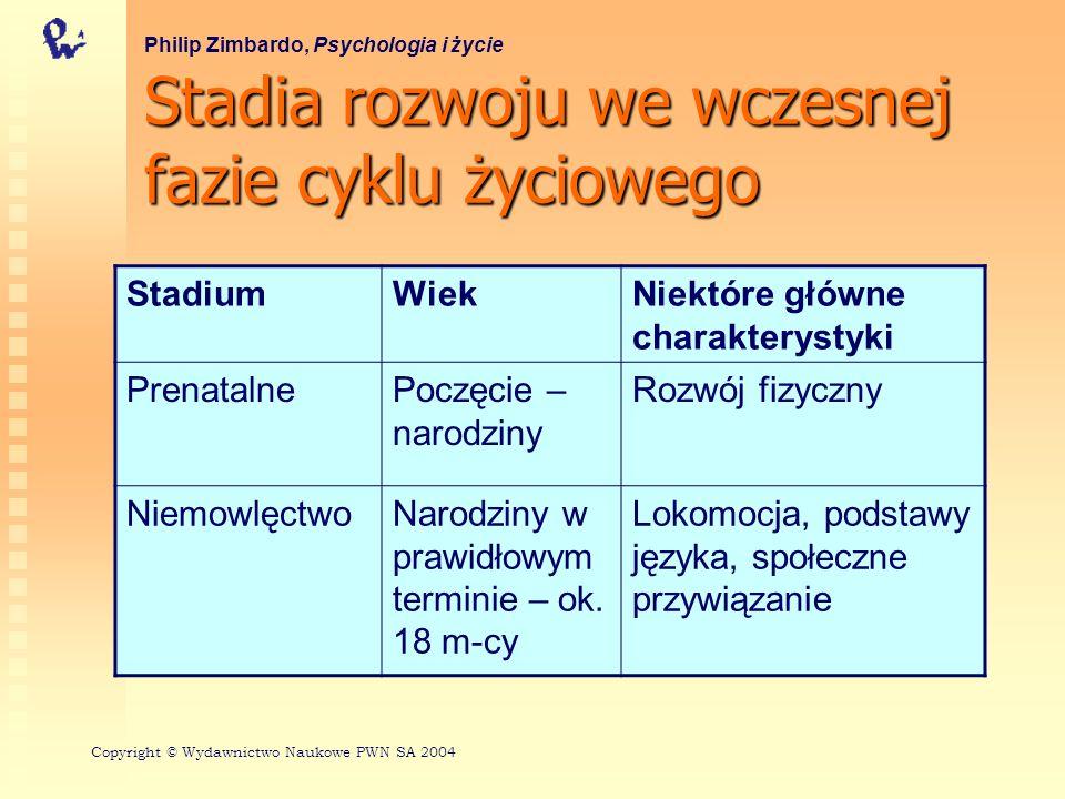 Stadia rozwoju we wczesnej fazie cyklu życiowego Philip Zimbardo, Psychologia i życie StadiumWiekNiektóre główne charakterystyki PrenatalnePoczęcie –