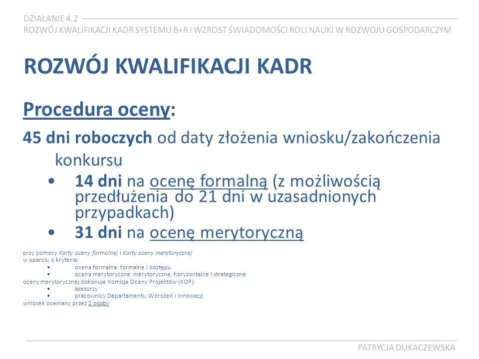 DZIAŁANIE 4.2 ROZWÓJ KWALIFIKACJI KADR SYSTEMU B+R I WZROST ŚWIADOMOŚCI ROLI NAUKI W ROZWOJU GOSPODARCZYM PATRYCJA DUKACZEWSKA ROZWÓJ KWALIFIKACJI KADR Procedura oceny: 45 dni roboczych od daty złożenia wniosku/zakończenia konkursu 14 dni na ocenę formalną (z możliwością przedłużenia do 21 dni w uzasadnionych przypadkach) 31 dni na ocenę merytoryczną przy pomocy Karty oceny formalnej i Karty oceny merytorycznej w oparciu o kryteria: ocena formalna: formalne i dostępu ocena merytoryczna: merytoryczne, horyzontalne i strategiczne oceny merytorycznej dokonuje Komisja Oceny Projektów (KOP): asesorzy pracownicy Departamentu Wdrożeń i Innowacji wniosek oceniany przez 2 osoby