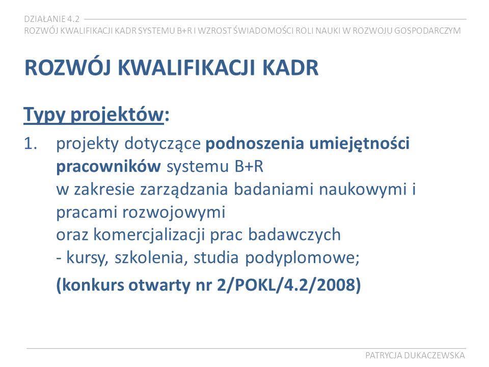 DZIAŁANIE 4.2 ROZWÓJ KWALIFIKACJI KADR SYSTEMU B+R I WZROST ŚWIADOMOŚCI ROLI NAUKI W ROZWOJU GOSPODARCZYM PATRYCJA DUKACZEWSKA ROZWÓJ KWALIFIKACJI KADR Typy projektów: 1.projekty dotyczące podnoszenia umiejętności pracowników systemu B+R w zakresie zarządzania badaniami naukowymi i pracami rozwojowymi oraz komercjalizacji prac badawczych - kursy, szkolenia, studia podyplomowe; (konkurs otwarty nr 2/POKL/4.2/2008)