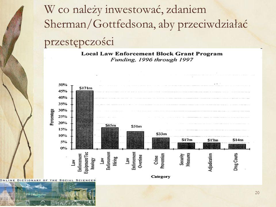 20 W co należy inwestować, zdaniem Sherman/Gottfedsona, aby przeciwdziałać przestępczości
