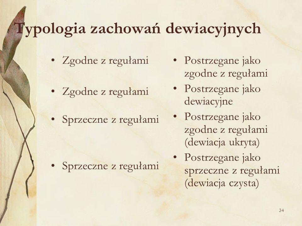 34 Typologia zachowań dewiacyjnych Zgodne z regułami Sprzeczne z regułami Postrzegane jako zgodne z regułami Postrzegane jako dewiacyjne Postrzegane j