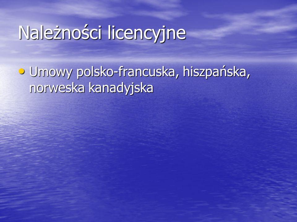 Należności licencyjne Umowy polsko-francuska, hiszpańska, norweska kanadyjska Umowy polsko-francuska, hiszpańska, norweska kanadyjska