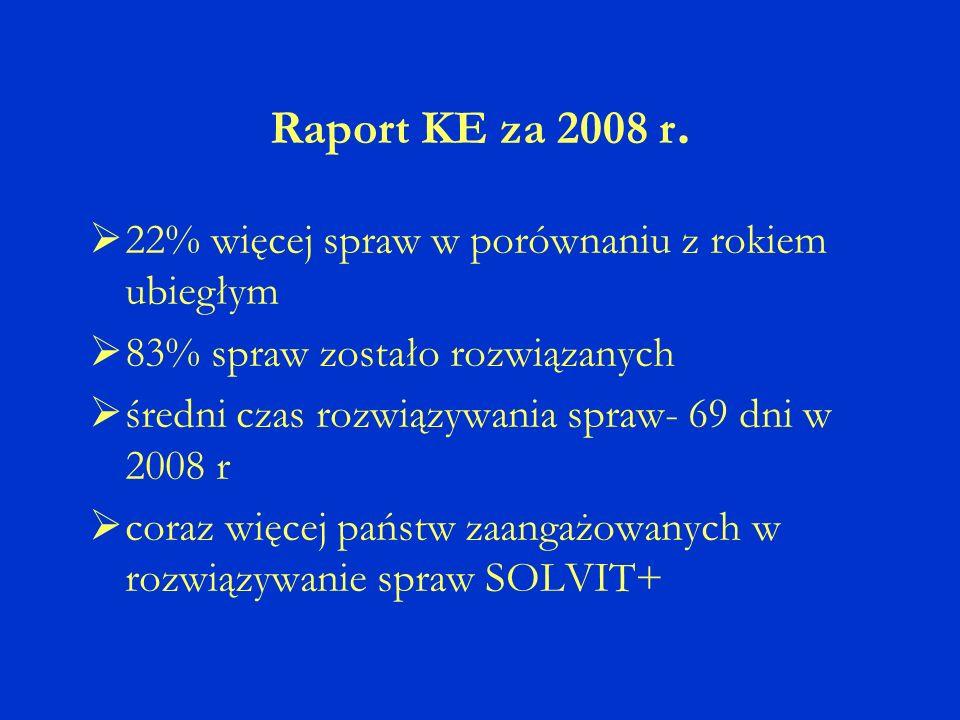 Raport KE za 2008 r.