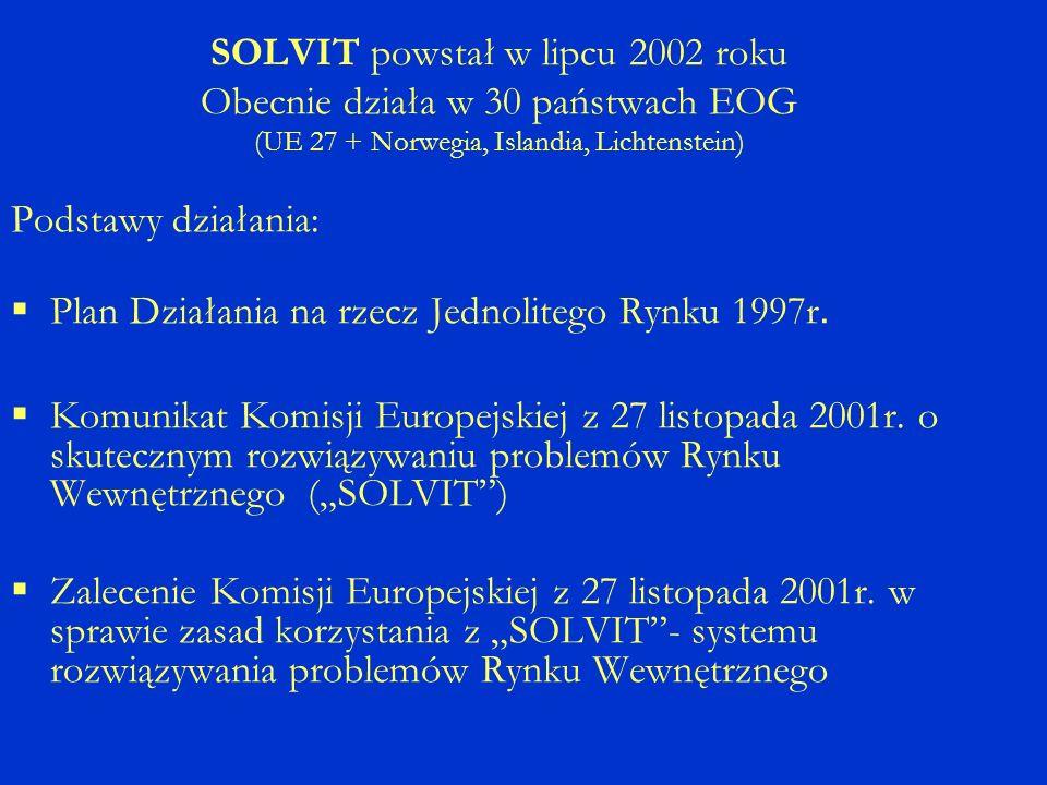 SOLVIT powstał w lipcu 2002 roku Obecnie działa w 30 państwach EOG (UE 27 + Norwegia, Islandia, Lichtenstein) Podstawy działania: Plan Działania na rzecz Jednolitego Rynku 1997r.