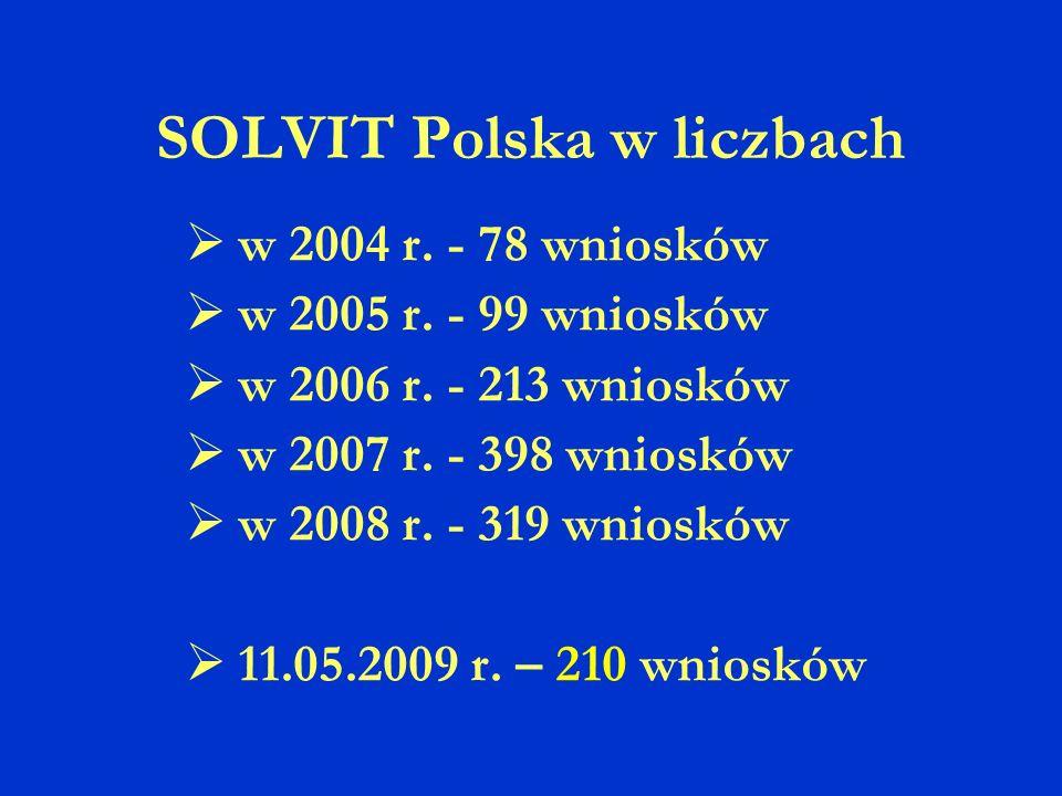 w 2004 r. - 78 wniosków w 2005 r. - 99 wniosków w 2006 r.