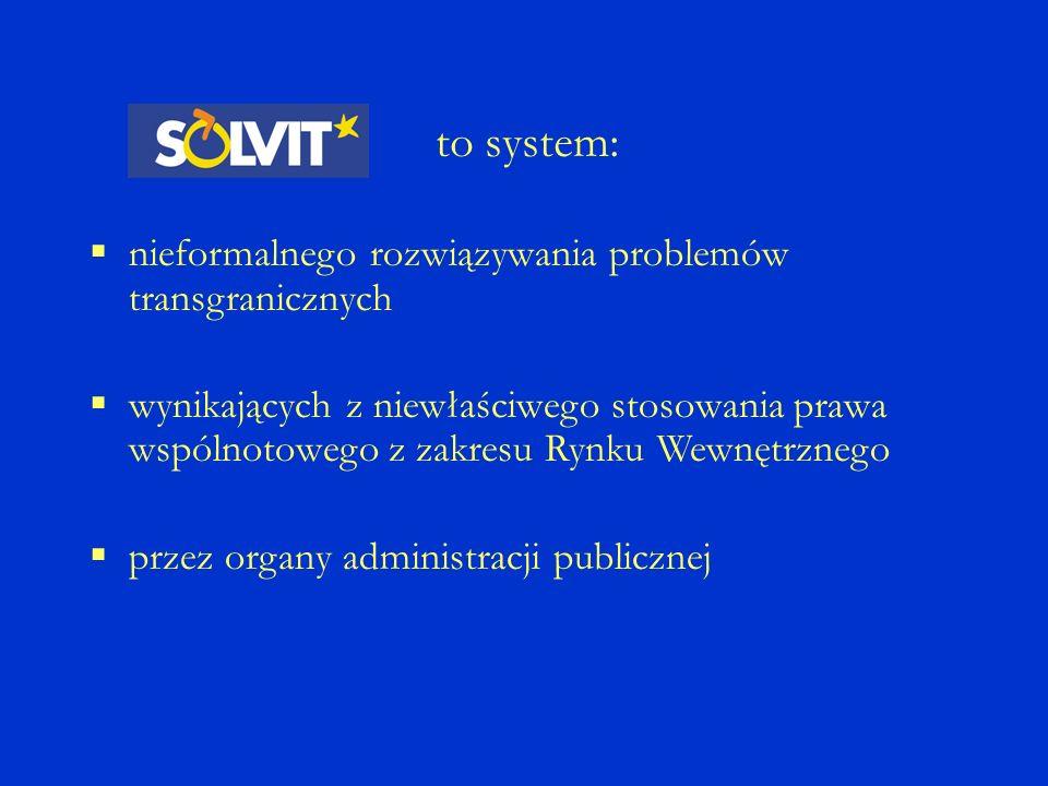 Główne problemy dotyczące funkcjonowania systemu zgłoszone przez Centra SOLVIT duża ilość tzw.