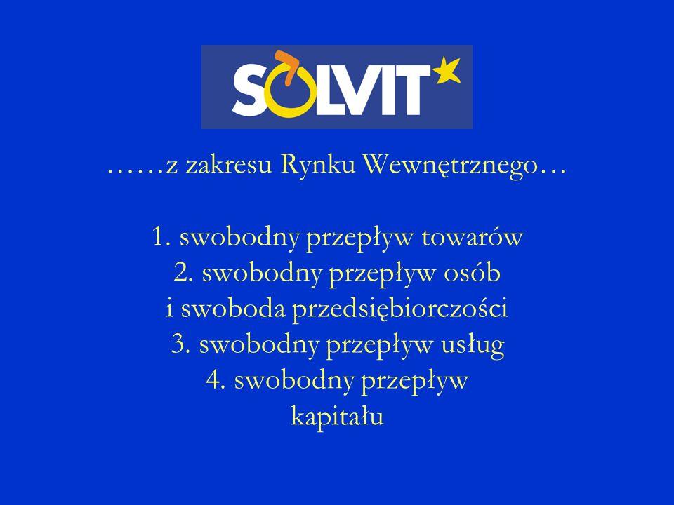 Postępowania formalne przed KE (art. 226 TWE) a SOLVIT