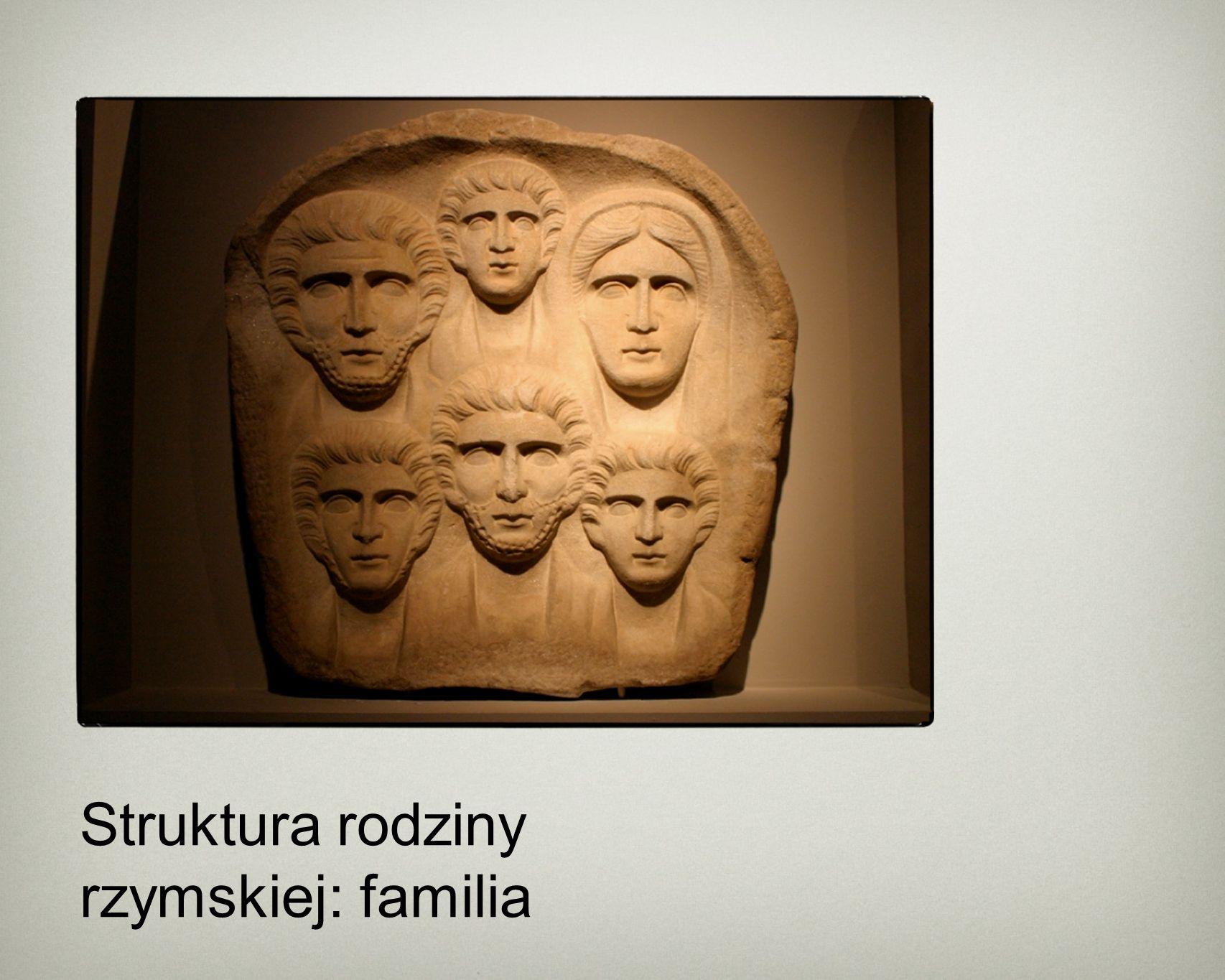 Struktura rodziny rzymskiej: familia