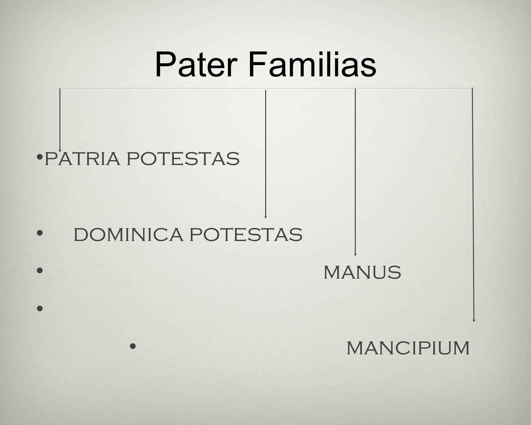 Pater Familias patria potestas dominica potestas manus mancipium