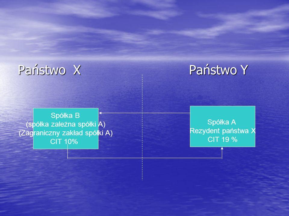 Państwo X Państwo Y Spółka B (spółka zależna spółki A) (Zagraniczny zakład spółki A) CIT 10% Spółka A Rezydent państwa X CIT 19 %