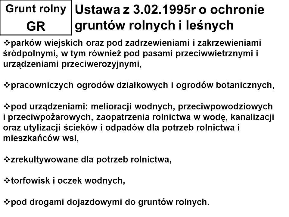 Grunt rolny GR Ustawa z 3.02.1995r o ochronie gruntów rolnych i leśnych parków wiejskich oraz pod zadrzewieniami i zakrzewieniami śródpolnymi, w tym r