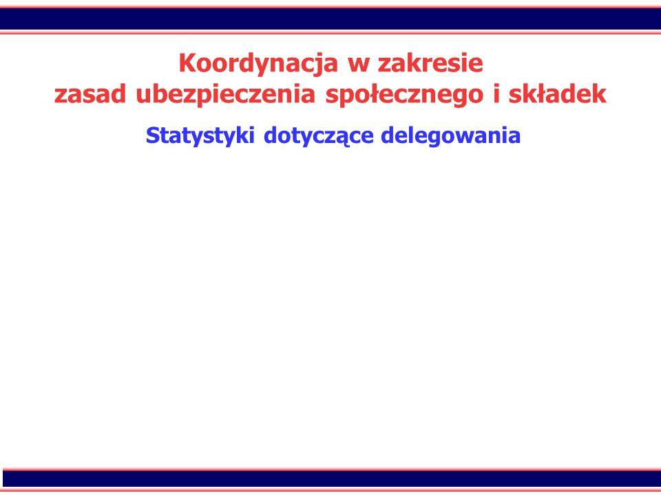 32 Koordynacja w zakresie zasad ubezpieczenia społecznego i składek Statystyki dotyczące delegowania