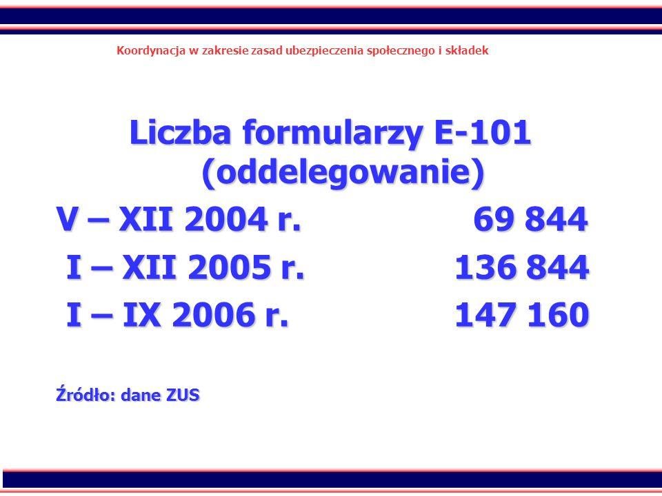 41 Koordynacja w zakresie zasad ubezpieczenia społecznego i składek Liczba formularzy E-101 (oddelegowanie) V – XII 2004 r. 69 844 I – XII 2005 r.136