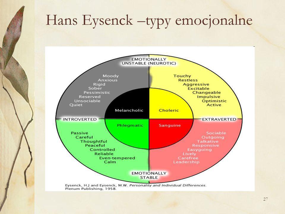 27 Hans Eysenck –typy emocjonalne