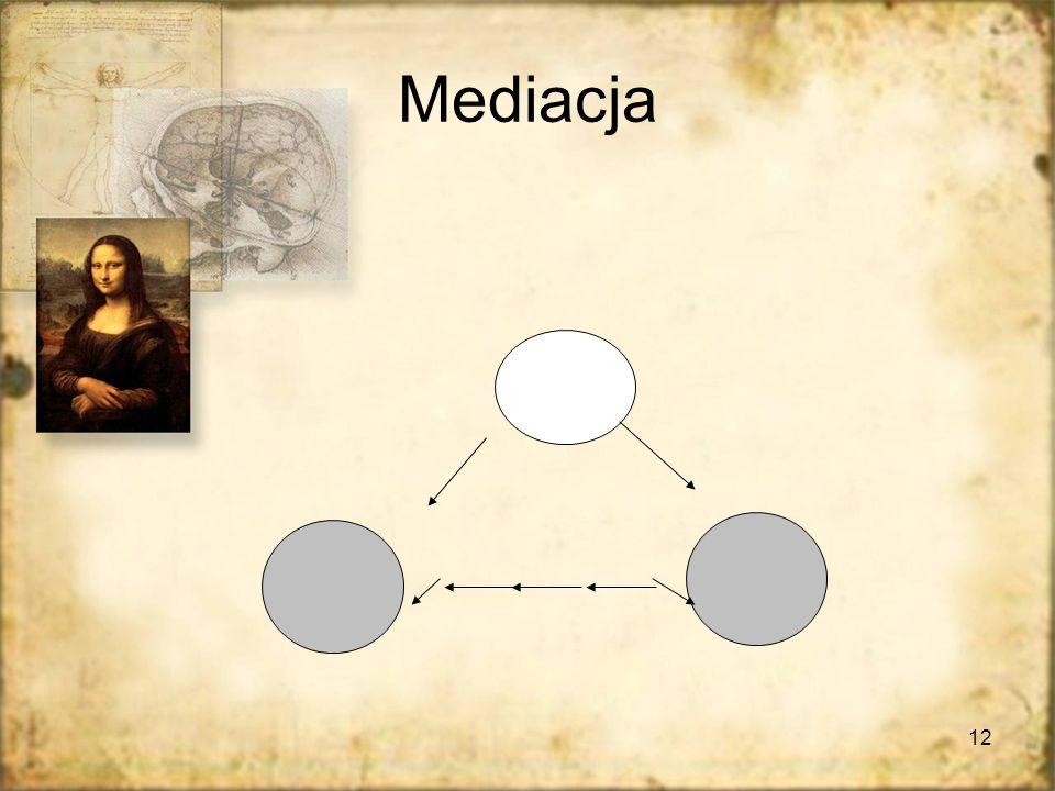 12 Mediacja