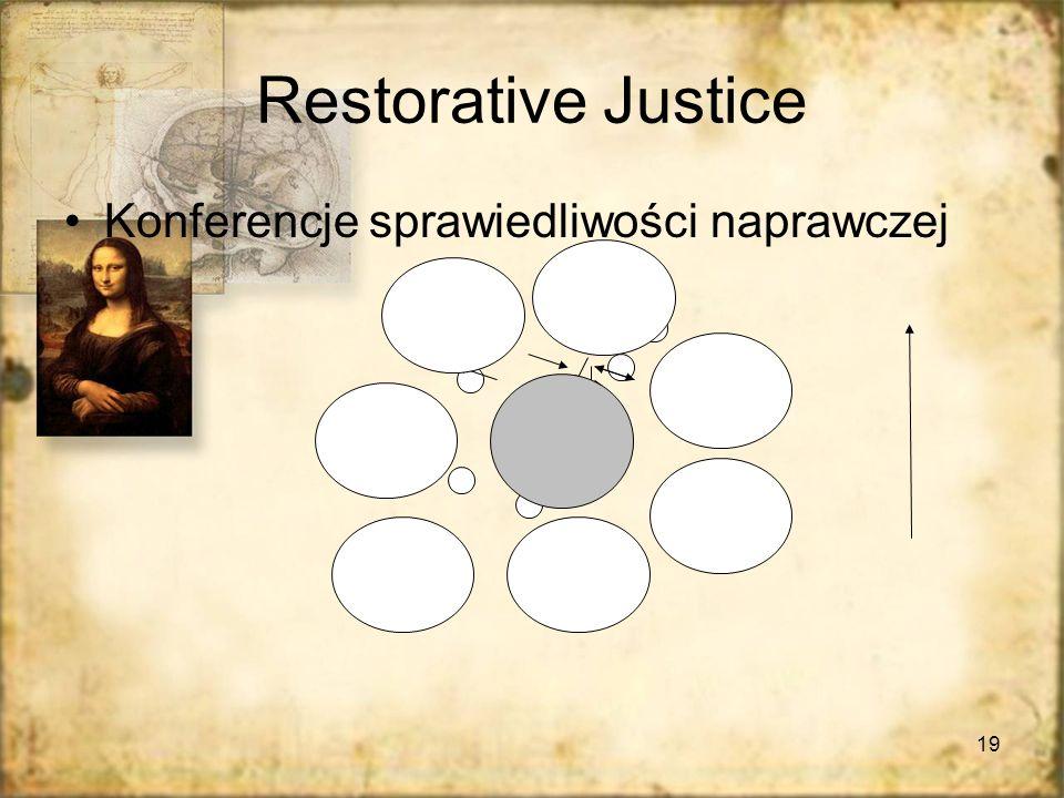 19 Restorative Justice Konferencje sprawiedliwości naprawczej