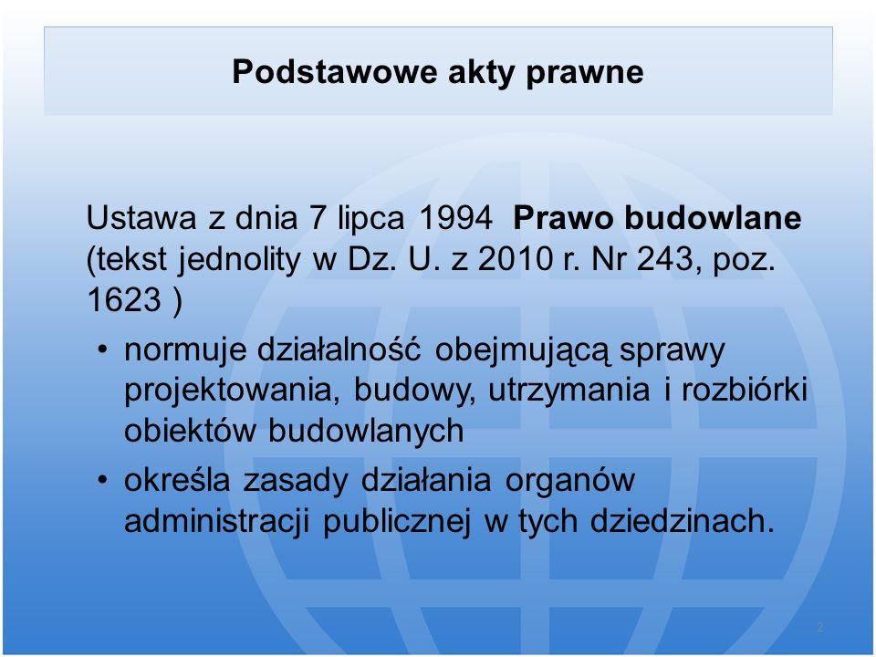 Wyroby budowlane Ustawa z 16 kwietnia 2004 r.o wyrobach budowlanych (Dz.U.