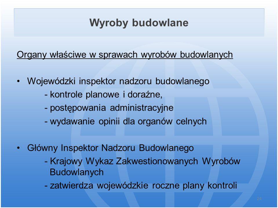 Wyroby budowlane Organy właściwe w sprawach wyrobów budowlanych Wojewódzki inspektor nadzoru budowlanego - kontrole planowe i doraźne, - postępowania