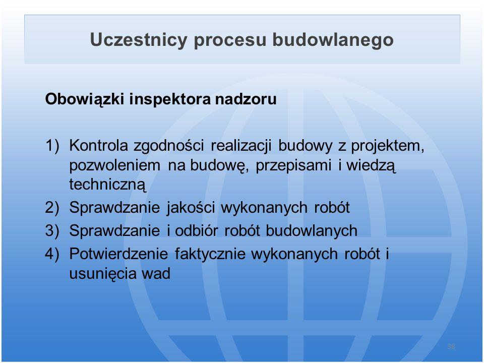 Uczestnicy procesu budowlanego Obowiązki inspektora nadzoru 1)Kontrola zgodności realizacji budowy z projektem, pozwoleniem na budowę, przepisami i wi