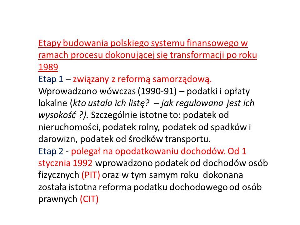 Etapy budowania polskiego systemu finansowego w ramach procesu dokonującej się transformacji po roku 1989 Etap 1 – związany z reformą samorządową. Wpr