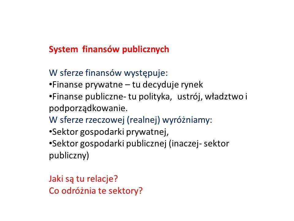 System finansów publicznych W sferze finansów występuje: Finanse prywatne – tu decyduje rynek Finanse publiczne- tu polityka, ustrój, władztwo i podporządkowanie.