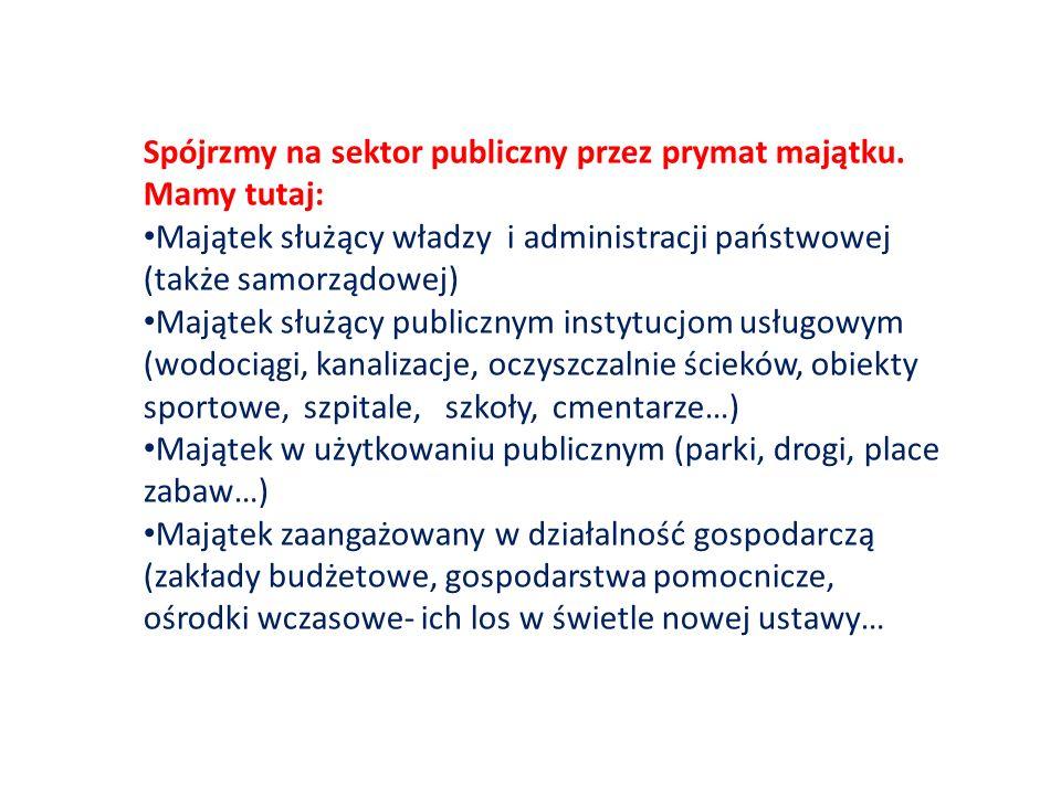 Spójrzmy na sektor publiczny przez prymat majątku.