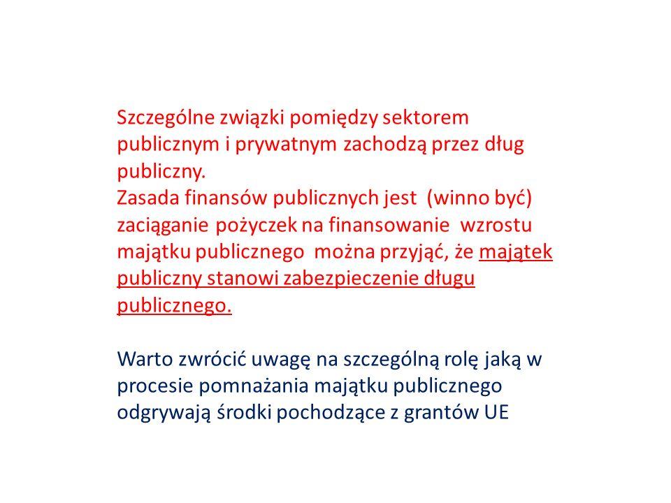 Szczególne związki pomiędzy sektorem publicznym i prywatnym zachodzą przez dług publiczny.