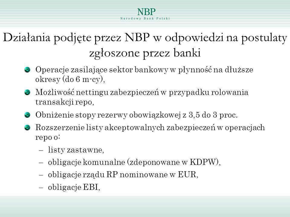 Działania podjęte przez NBP w odpowiedzi na postulaty zgłoszone przez banki Operacje zasilające sektor bankowy w płynność na dłuższe okresy (do 6 m-cy), Możliwość nettingu zabezpieczeń w przypadku rolowania transakcji repo, Obniżenie stopy rezerwy obowiązkowej z 3,5 do 3 proc.