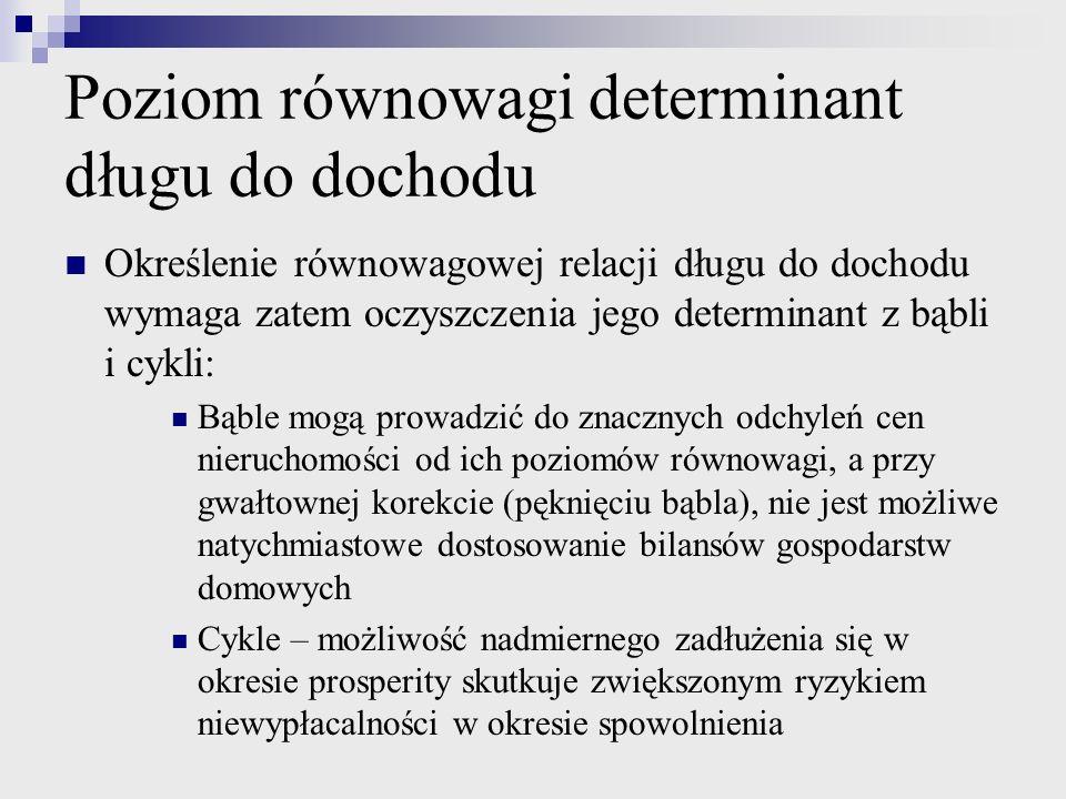 Poziom równowagi determinant długu do dochodu Określenie równowagowej relacji długu do dochodu wymaga zatem oczyszczenia jego determinant z bąbli i cy