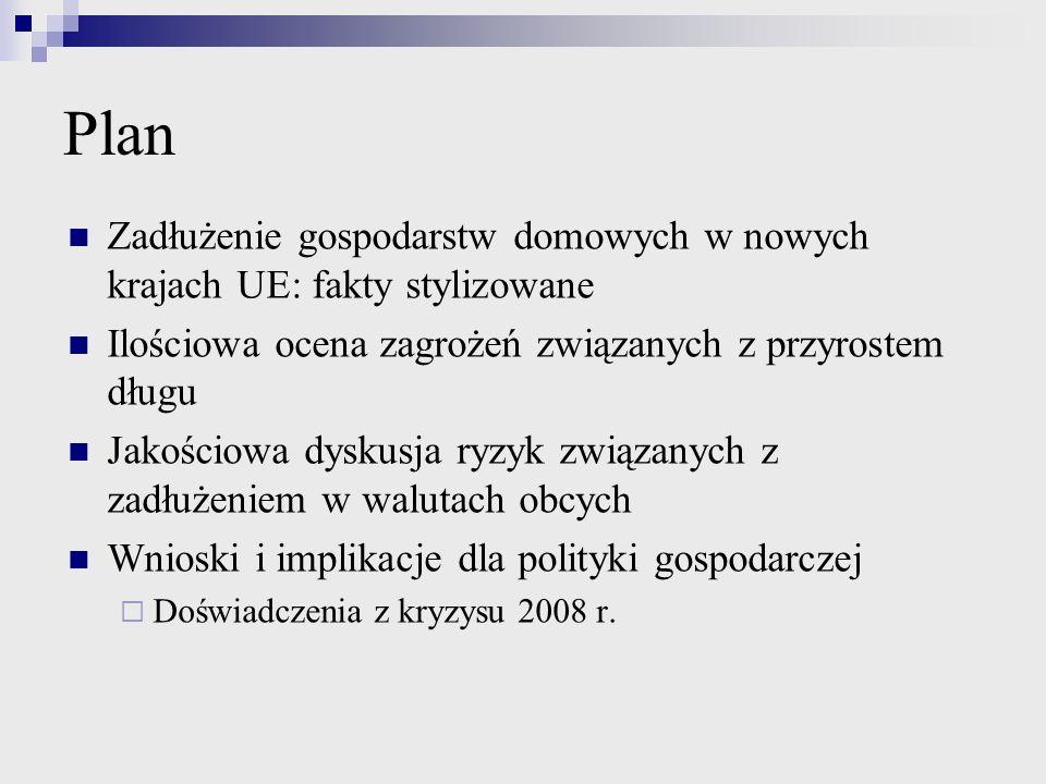 Wnioski W okresie 1995-2007 relacja długu do dochodu w nowych krajach członkowskich zwiększała się i zasadniczo było to naturalnym procesem doganiania (catching up) W przypadku Estonii i Łotwy, a także Węgier przyrost długu w ostatnim okresie był niepokojąco szybki.