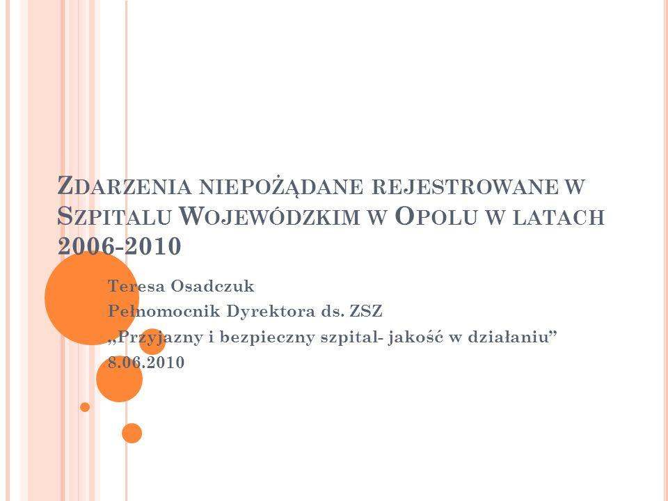 Z DARZENIA NIEPOŻĄDANE REJESTROWANE W S ZPITALU W OJEWÓDZKIM W O POLU W LATACH 2006-2010 Teresa Osadczuk Pełnomocnik Dyrektora ds. ZSZ,,Przyjazny i be