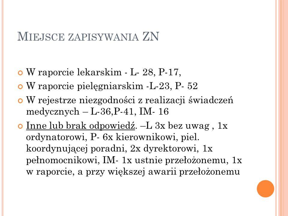 M IEJSCE ZAPISYWANIA ZN W raporcie lekarskim - L- 28, P-17, W raporcie pielęgniarskim -L-23, P- 52 W rejestrze niezgodności z realizacji świadczeń med