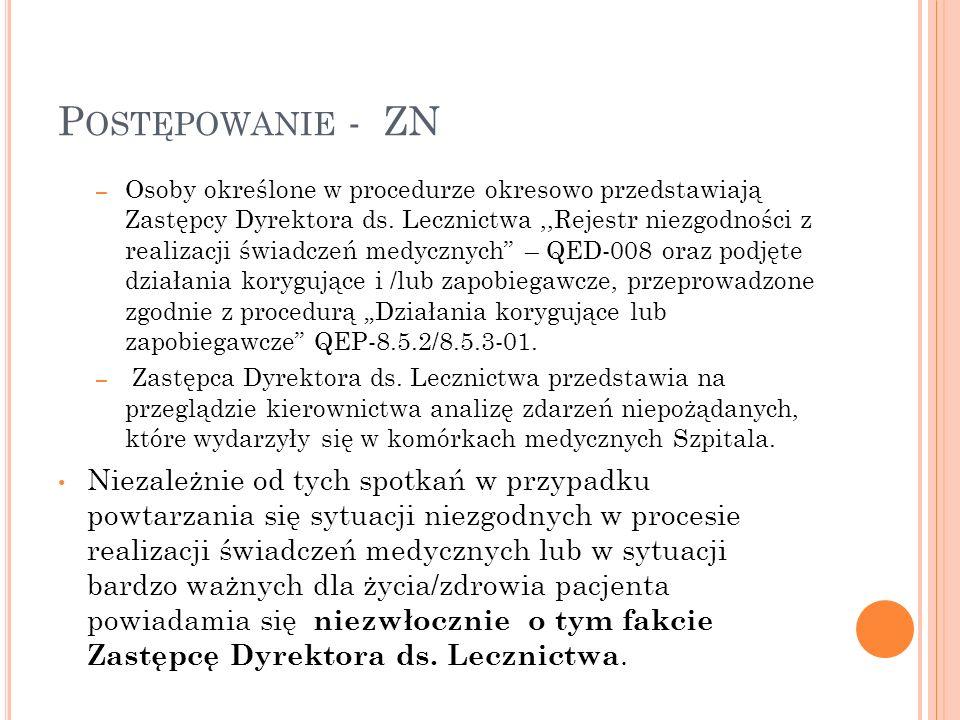 Rodzaj ZN 200620072008200905.