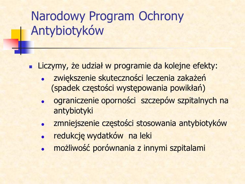 Narodowy Program Ochrony Antybiotyków W czerwcu br. Przewodnicząca Narodowego Programu Ochrony Antybiotyków prof. dr hab. Waleria Hryniewicz skierował