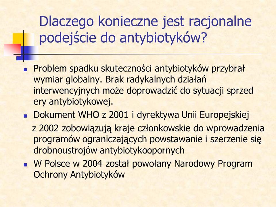 Dlaczego konieczne jest racjonalne podejście do antybiotyków? 1929 – odkrycie penicyliny; w 1946 r w UK było 14% S. aureus opornych; w 1959 - 59%; w 1