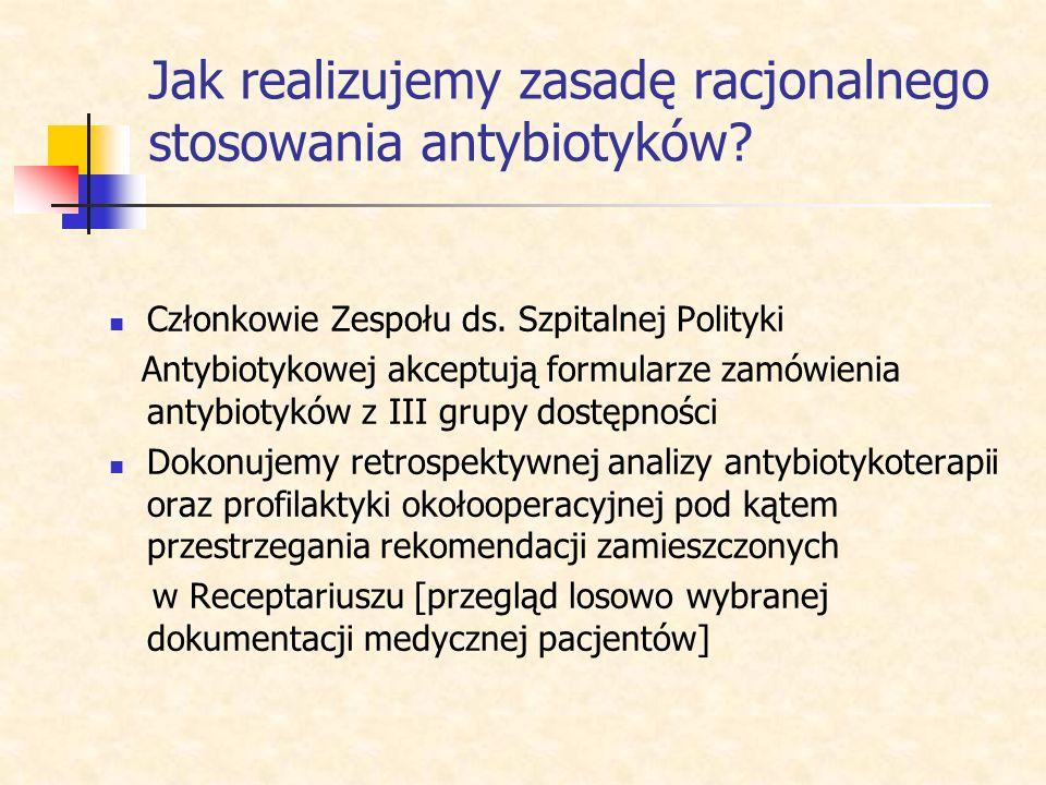 Jak realizujemy zasadę racjonalnego stosowania antybiotyków? Zarządzeniem Dyrektora w 2003 w naszym Szpitalu powołany został Zespół ds. Szpitalnej Pol