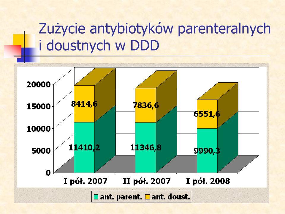 Jak realizujemy zasadę racjonalnego stosowania antybiotyków? Monitorujemy zużycie antybiotyków w oparciu o wskaźniki zużycia: DDD i DDD/100 osobodni.
