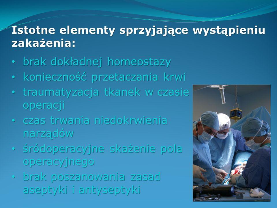 Ryzyko powikłań zakrzepowo- Ryzyko powikłań zakrzepowo- zatorowych zatorowych duże zabiegi operacyjne w obrębie jamy duże zabiegi operacyjne w obrębie jamy brzusznej, miednicy, kończyn dolnych brzusznej, miednicy, kończyn dolnych duże operacje naczyniowe i duże operacje naczyniowe i laparoskopowe przy obecności laparoskopowe przy obecności dodatkowych czynników ryzyka dodatkowych czynników ryzyka żylaki kończyn dolnych żylaki kończyn dolnych niewydolność sera NYHA III, NYHA IV niewydolność sera NYHA III, NYHA IV otyłość otyłość inne inne