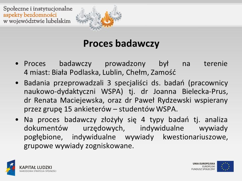 Proces badawczy Proces badawczy prowadzony był na terenie 4 miast: Biała Podlaska, Lublin, Chełm, Zamość Badania przeprowadzali 3 specjaliści ds. bada