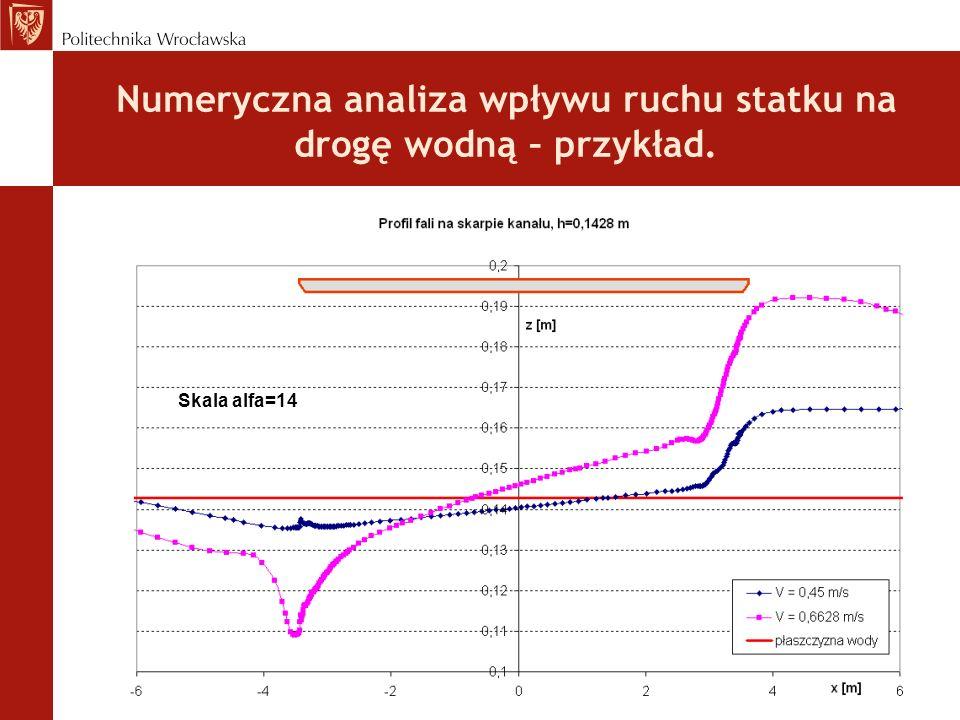 Numeryczna analiza wpływu ruchu statku na drogę wodną – przykład. Skala alfa=14