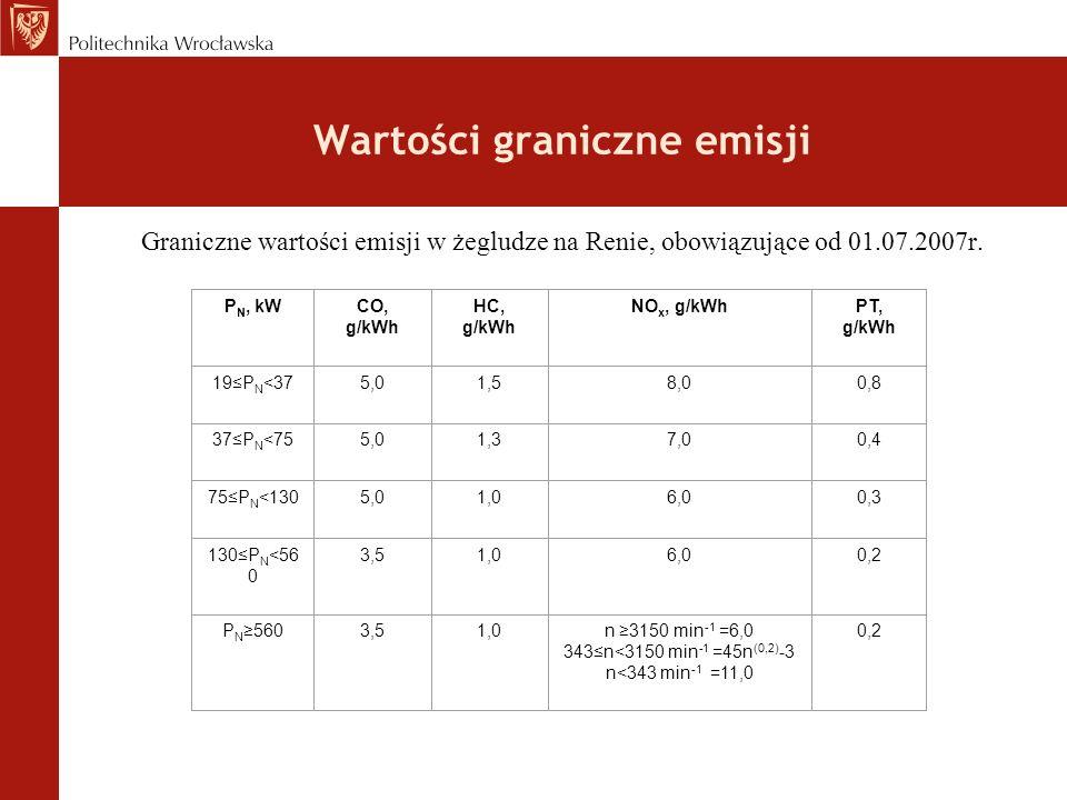 Wartości graniczne emisji P N, kWCO, g/kWh HC, g/kWh NO x, g/kWhPT, g/kWh 19P N <375,01,58,00,8 37P N <755,01,37,00,4 75P N <1305,01,06,00,3 130P N <5