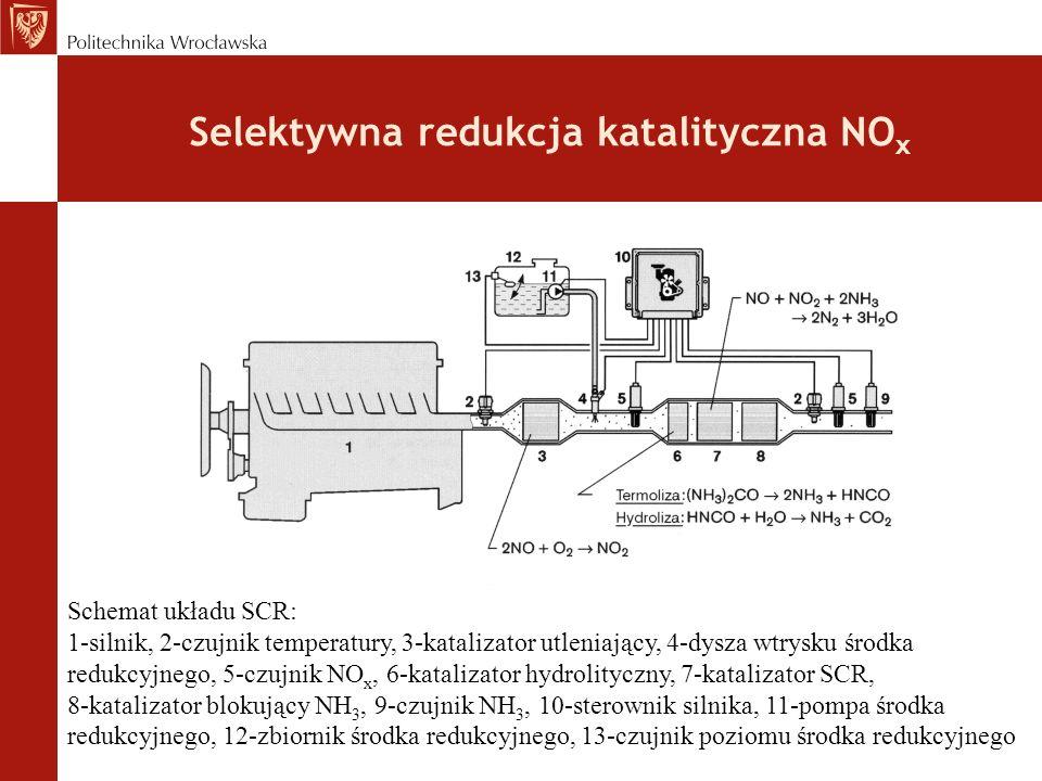 Selektywna redukcja katalityczna NO x Schemat układu SCR: 1-silnik, 2-czujnik temperatury, 3-katalizator utleniający, 4-dysza wtrysku środka redukcyjn