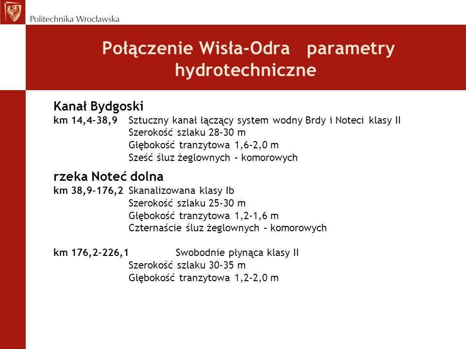 Połączenie Wisła-Odra parametry hydrotechniczne Kanał Bydgoski km 14,4-38,9Sztuczny kanał łączący system wodny Brdy i Noteci klasy II Szerokość szlaku
