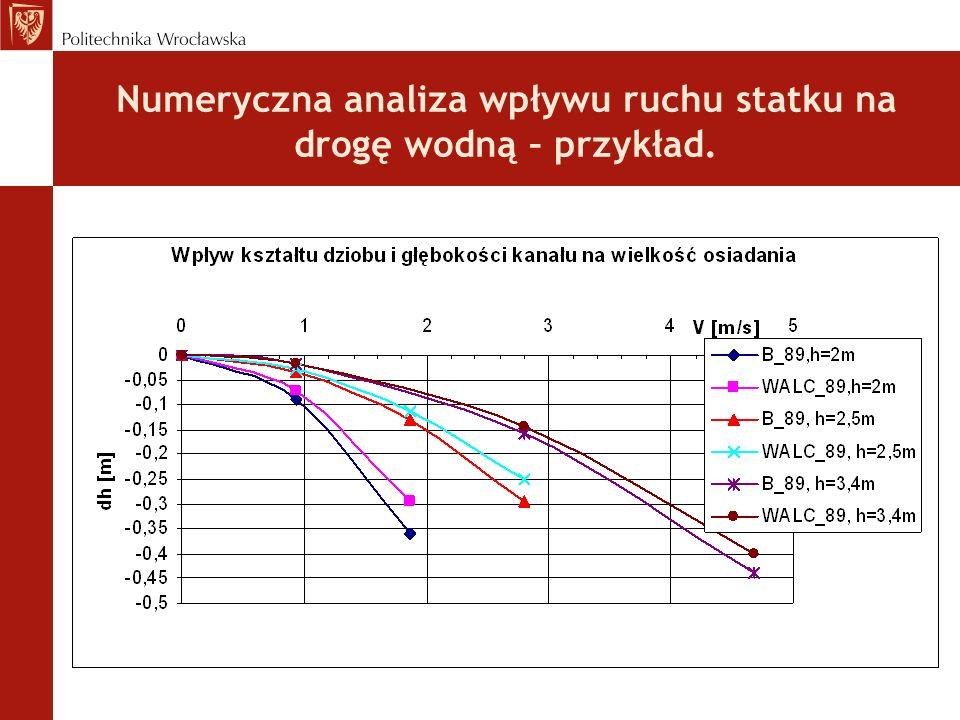 Numeryczna analiza wpływu ruchu statku na drogę wodną – przykład.